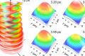 SCIENZA: Fotonica, realizzato in laboratorio un nuovo tipo di luce