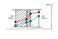 EDILIZIA: Studiare la condensazione interstiziale con il metodo di Glaser
